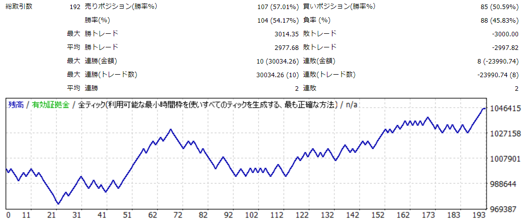 CCI100_15