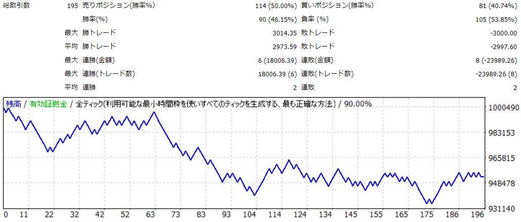 CCI100_5
