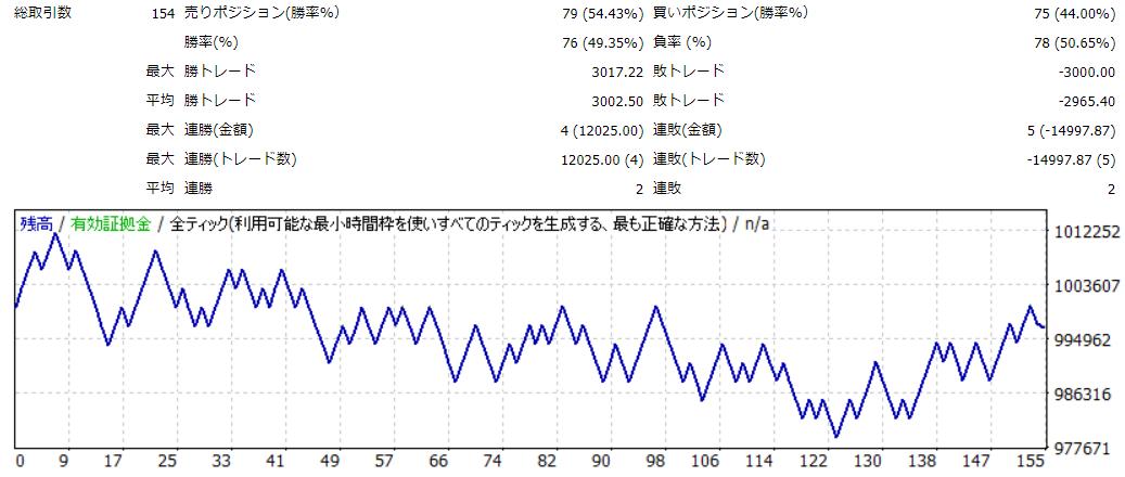 CCI100_60