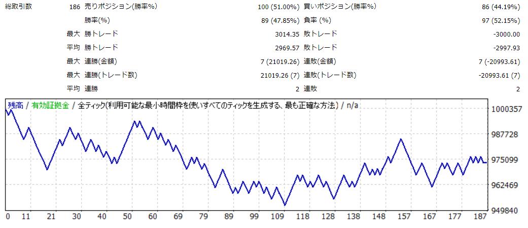 CCI120_15