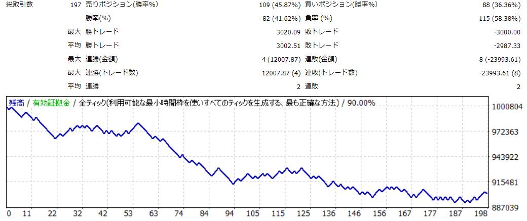 CCI120_5