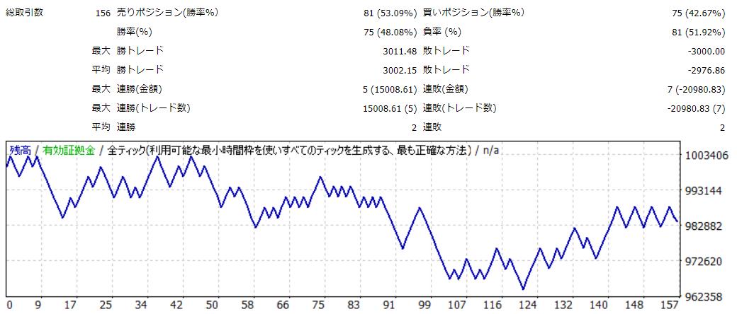 CCI120_60