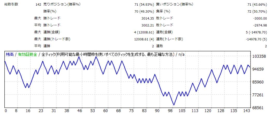 RSI70_15