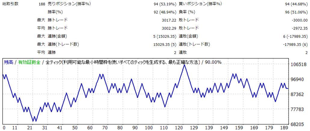 RSI70_5