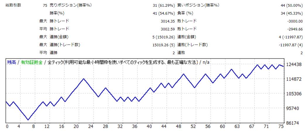 RSI70_60