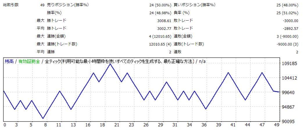 RSI80_15