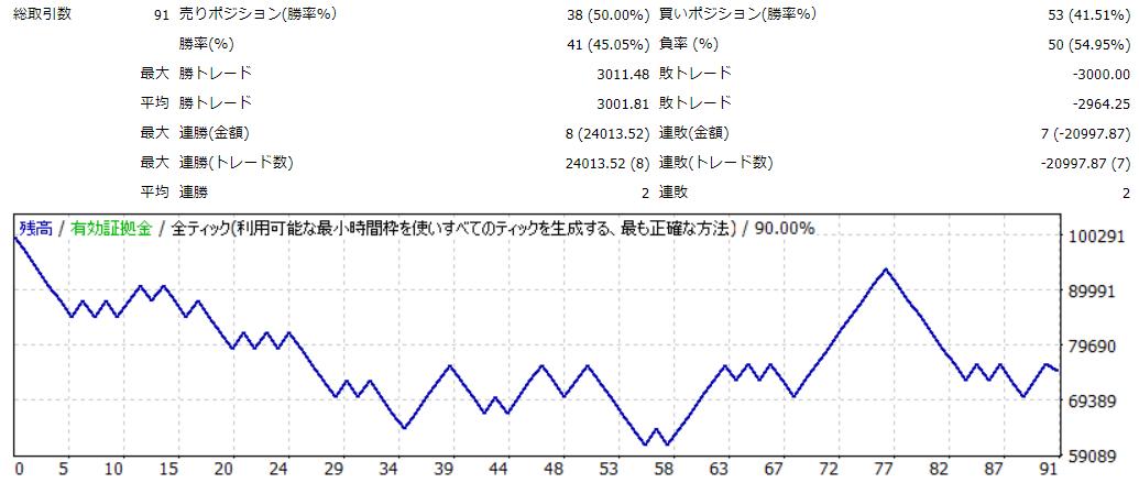 RSI80_5