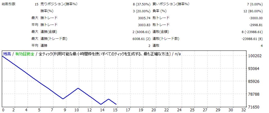 RSI80_60