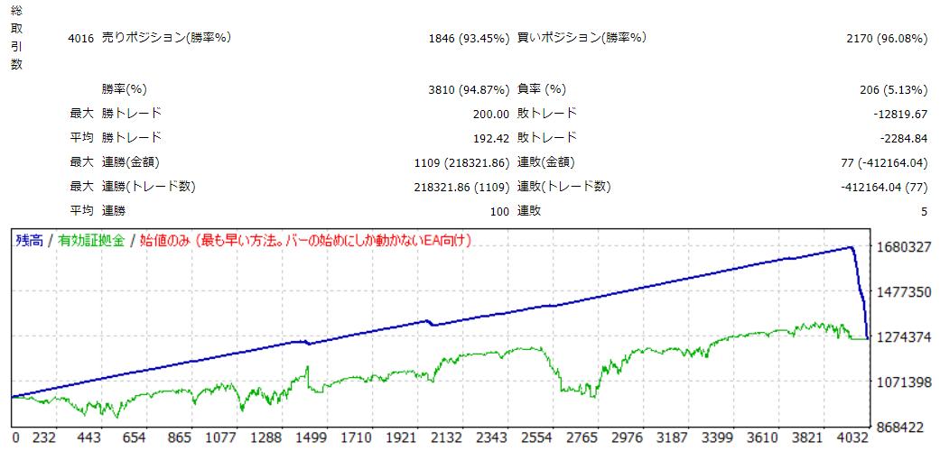 ドル円2018_2020